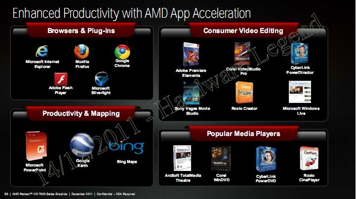 AMD Radeon HD7970 GHz Edition - HW Legend