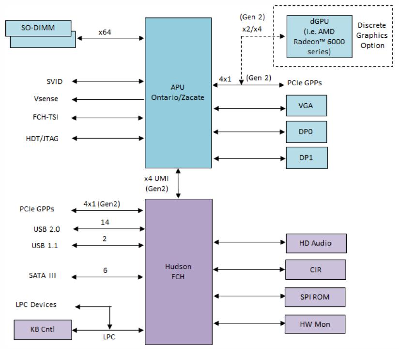 006-diagramma-piattaforma