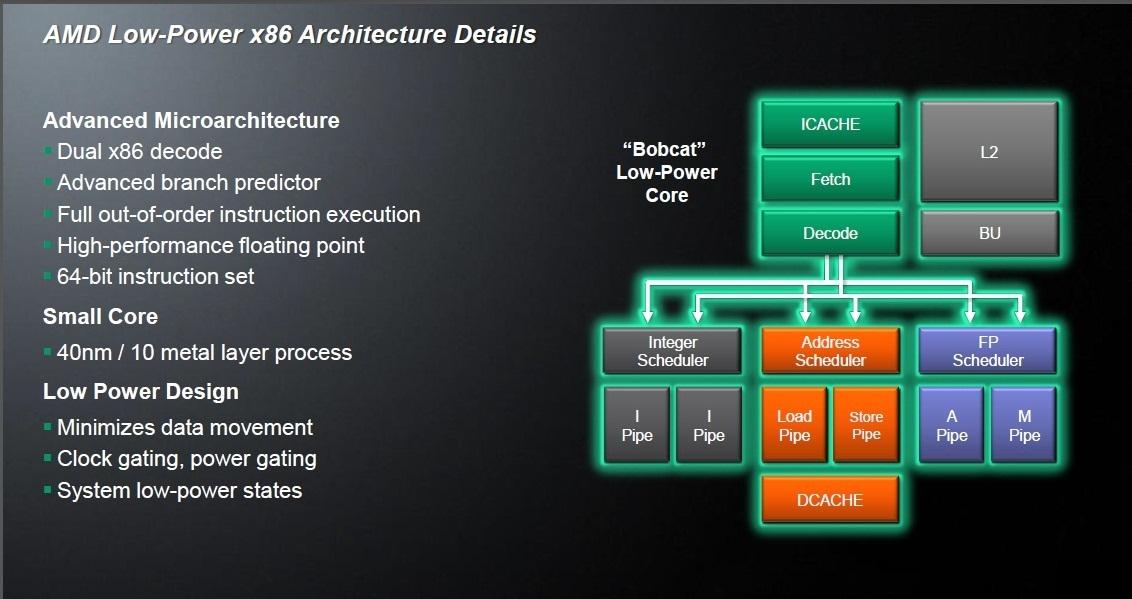 011-caratteristiche-architettura-bobcat