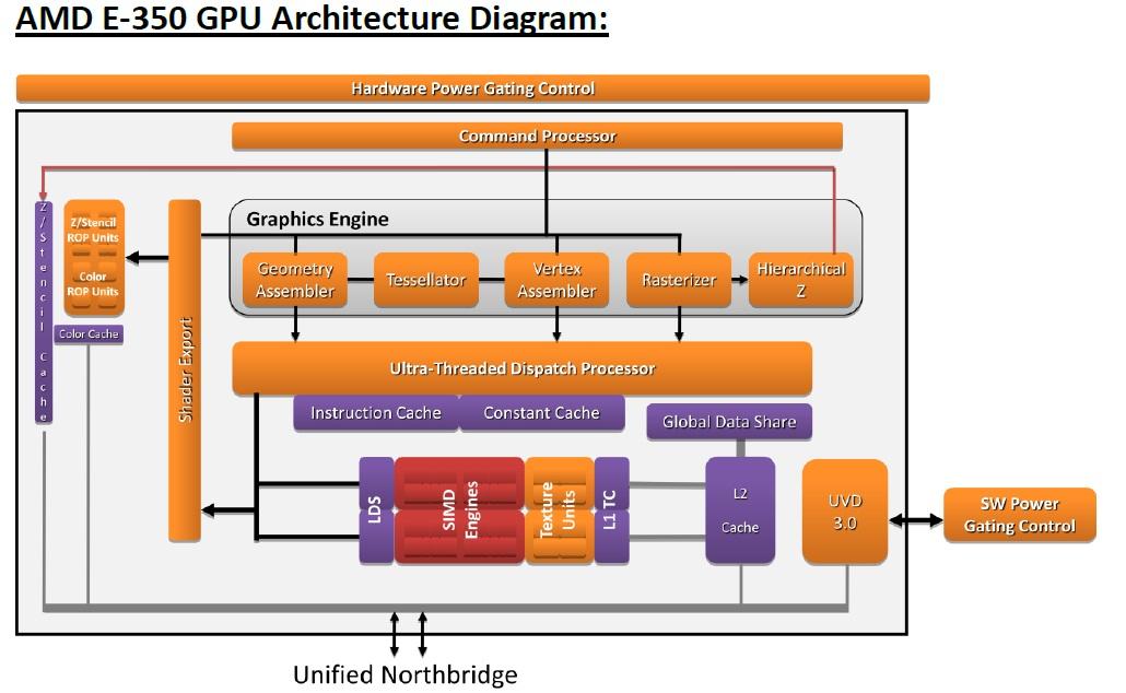 015-architettura-GPU