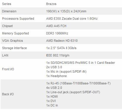 foxconn_nanopc_nt-a3550_specifiche