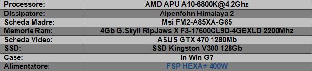 FSP_HEXA_400W_-_Sistema_di_Prova_e_Metodologia_di_Test