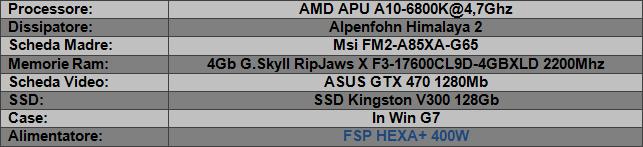 FSP_HEXA_400W_-_Sistema_di_Prova_e_Metodologia_di_Test_-_1