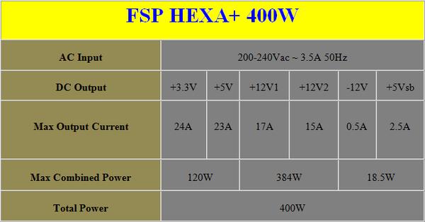 FSP_HEXA_400W_-_Foto_Specifiche_Tecniche_e_Features_-_9