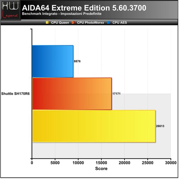 AIDA_-_CPU_1_-_ok