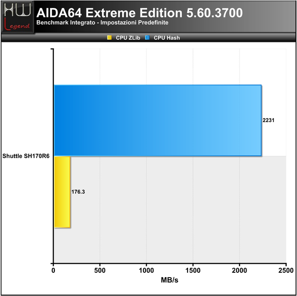 AIDA_-_CPU_2_-_ok