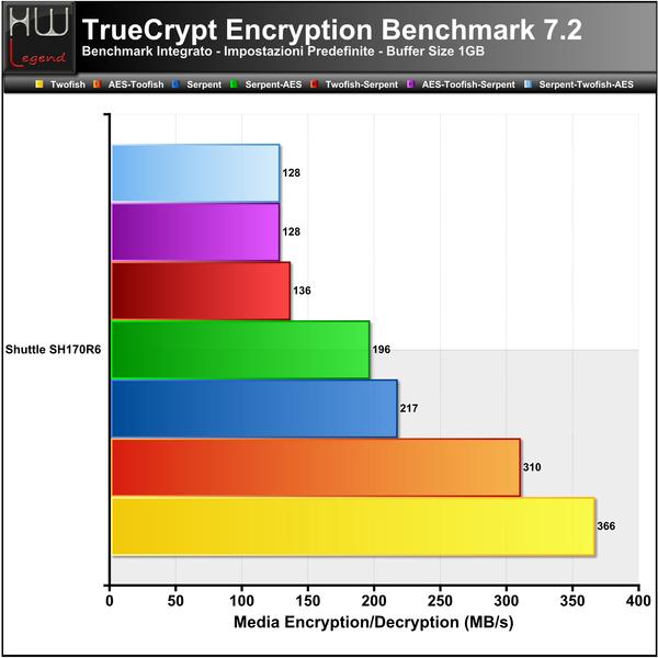 TrueCrypt-Full-Bench_-_ok