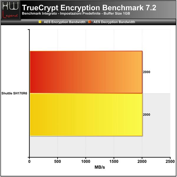 TrueCrypt_-_ok