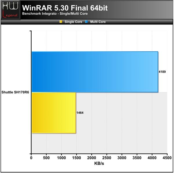 WinRAR_-_ok