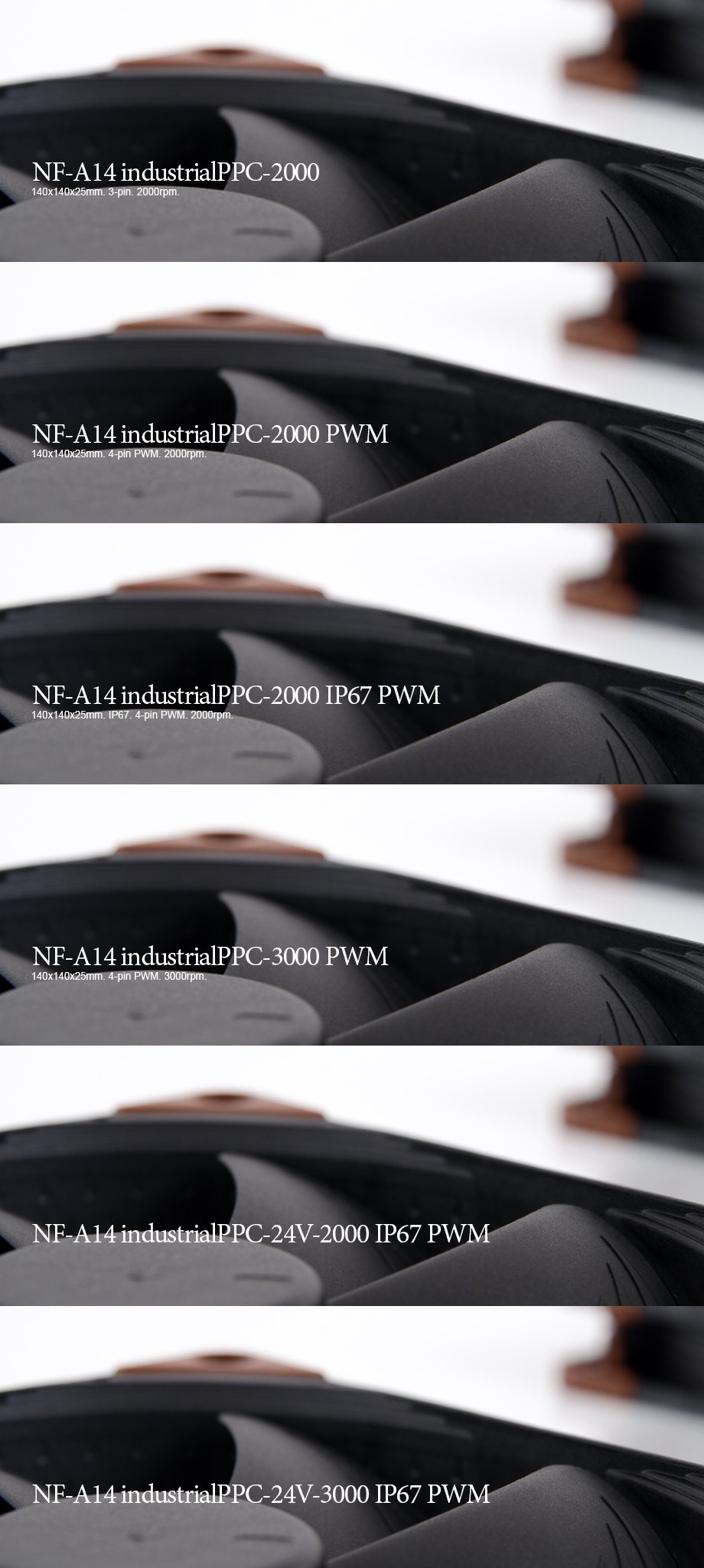 Noctua_serie_NF-A14_Industrial_PPC