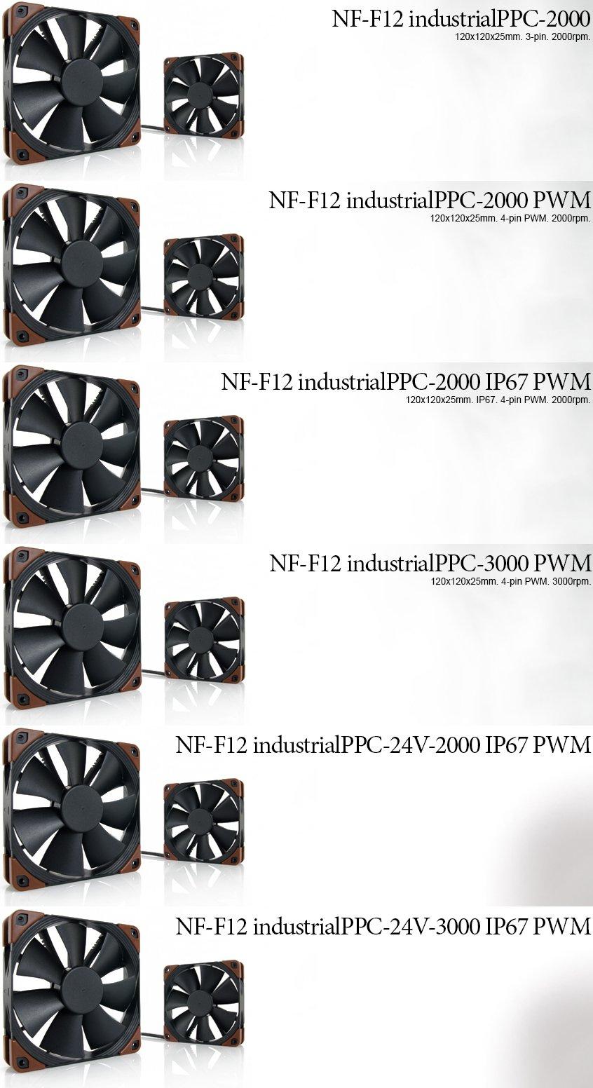 Noctua_serie_NF-F12_Industrial_PPC