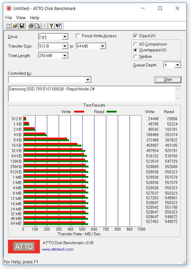051-samsung-750evo-ssd-screen-magician-rapid-mode-off-atto