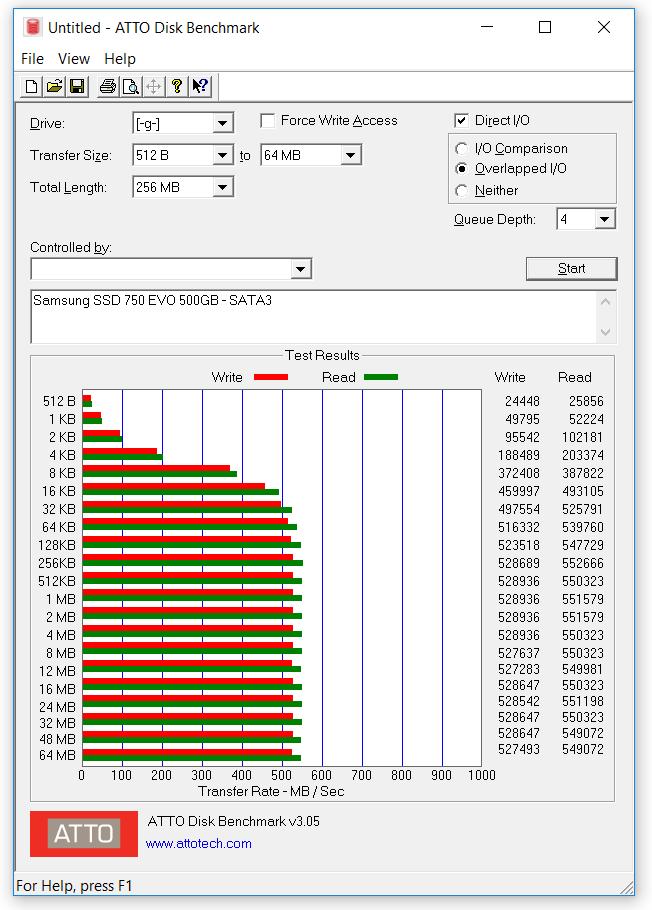 065-samsung-750evo-ssd-screen-atto