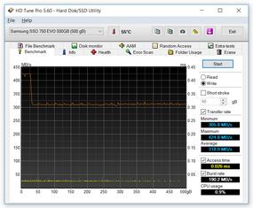 072-samsung-750evo-ssd-screen-hdtune-bench-write