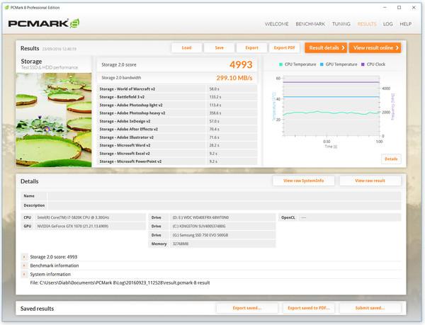 075-samsung-750evo-ssd-screen-pcmark8-score