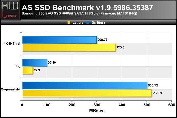 ASSSD-Benchmark-MB