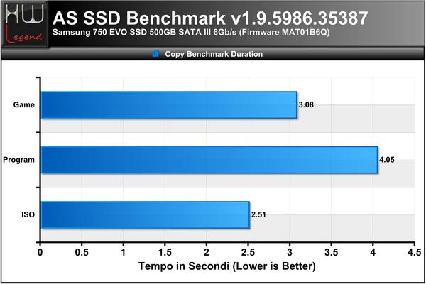 ASSSD-Copy-Bench-Durata