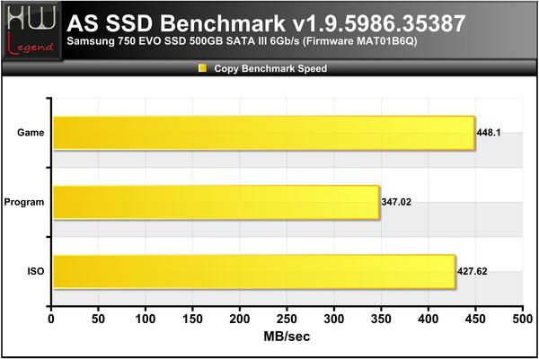 ASSSD-Copy-Bench-Speed