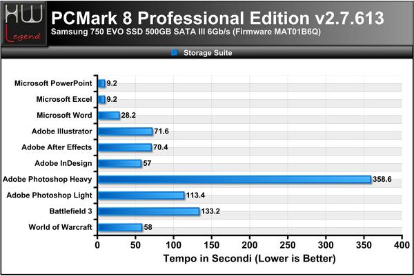 PCMark-8-Suite-Completa