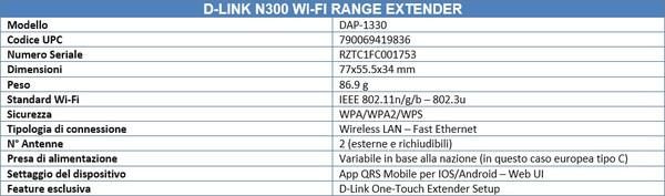D-Link_N300_Wi_Fi_Range_Extender_-_Spec_-_4