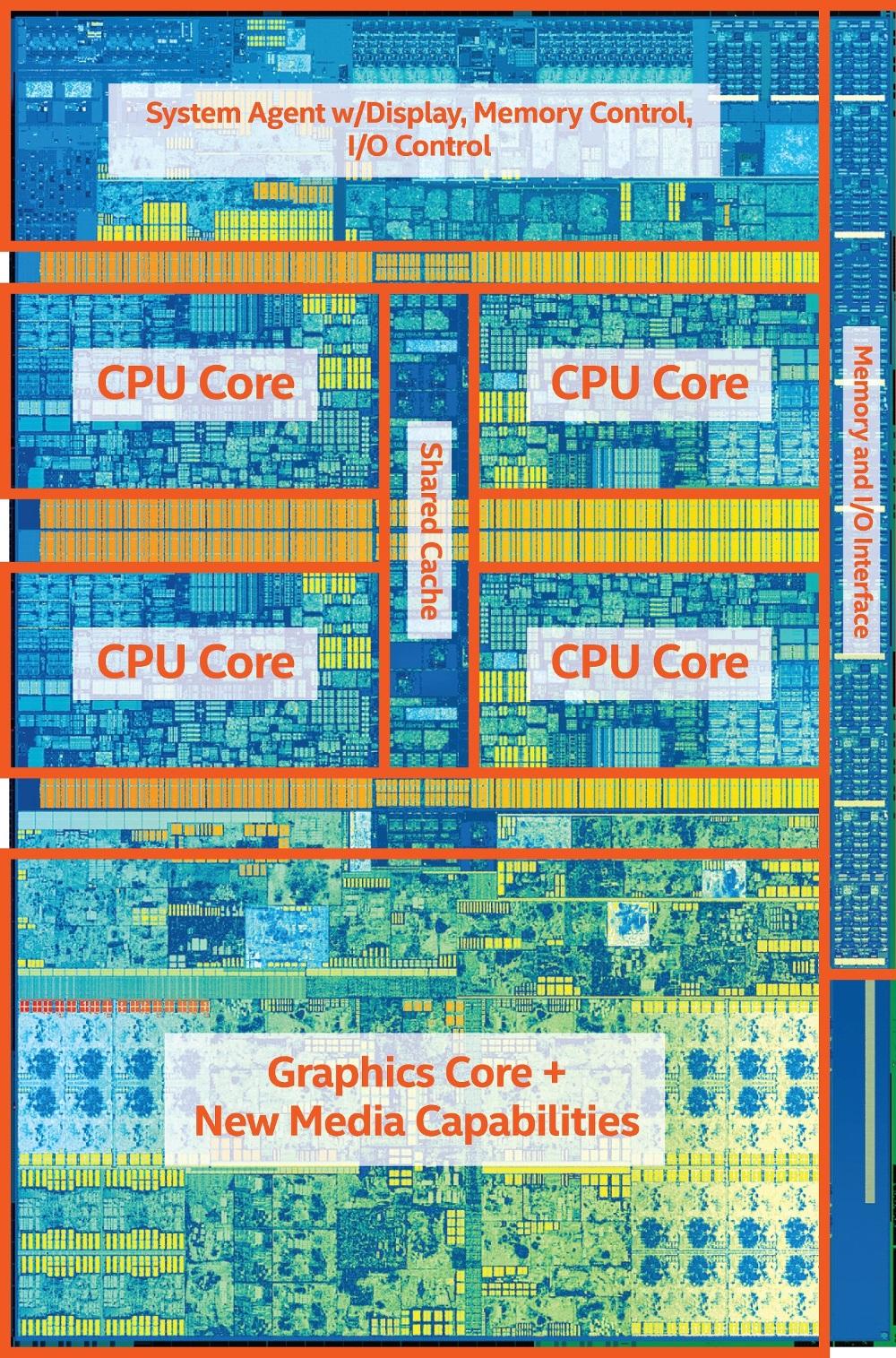 008-intel-core-i7-7700k-kabylake-diagramma-architettura-7700K