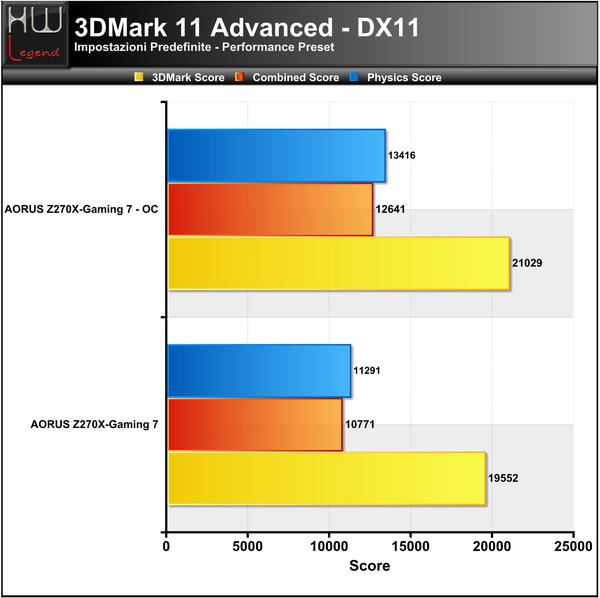 3DMark_11