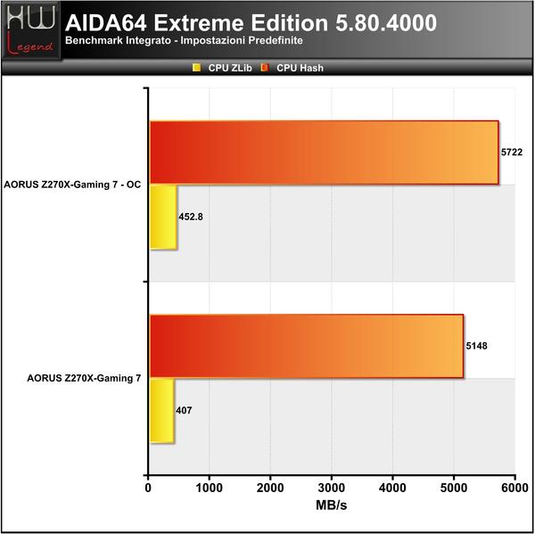 AIDA_-_CPU_2