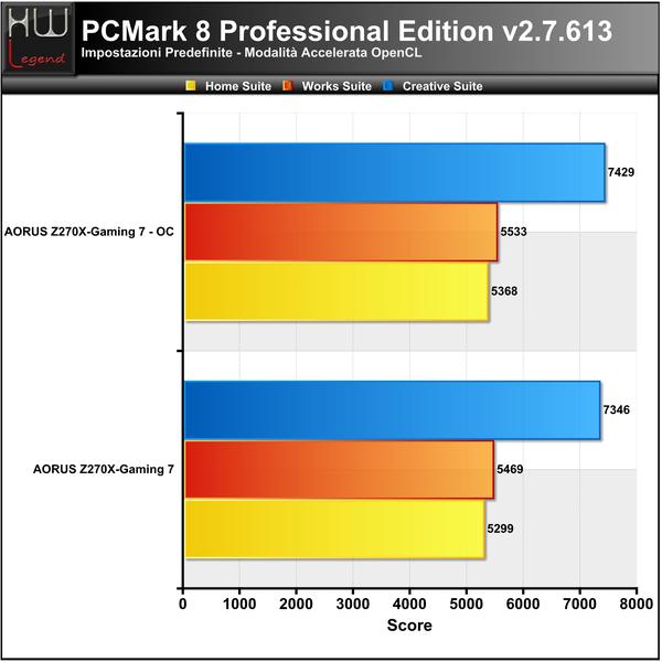 PCMark_8
