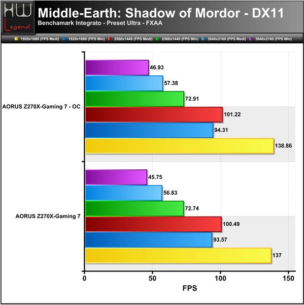 Shadow-of-Mordor