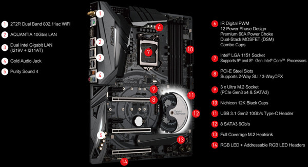 030-asrock-z390-taichi-ultimate-intro-specifiche-tecniche