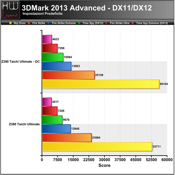 3DMark_2013