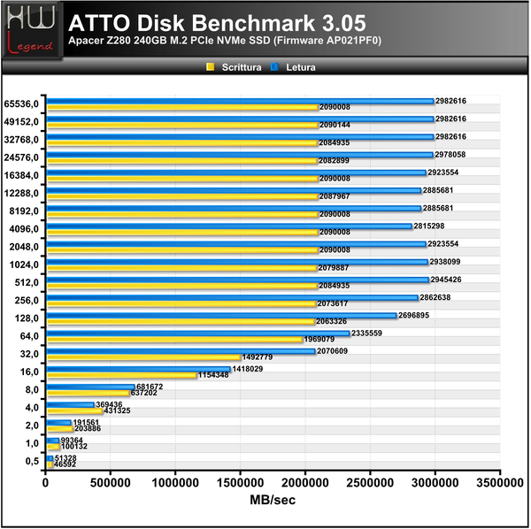 ATTO-Disk-Bench