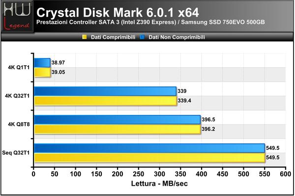 Crystal_Disk_Mark_-_Lettura