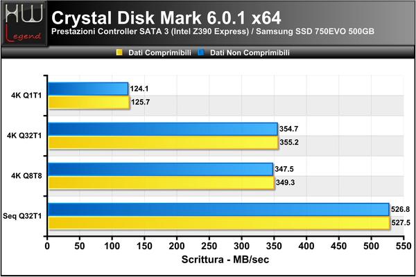 Crystal_Disk_Mark_-_Scrittura