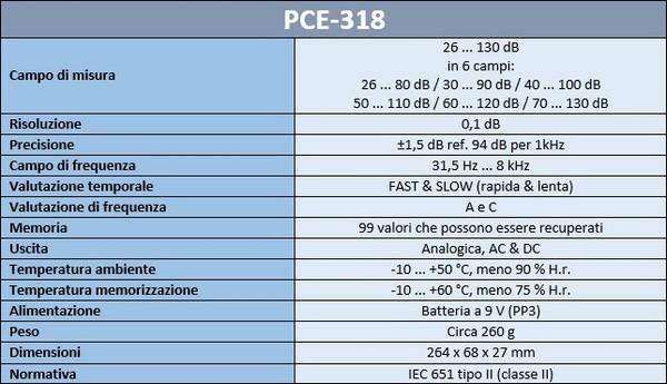 PCE-318