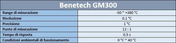 Specifiche_Tecniche_Benetech_GM300