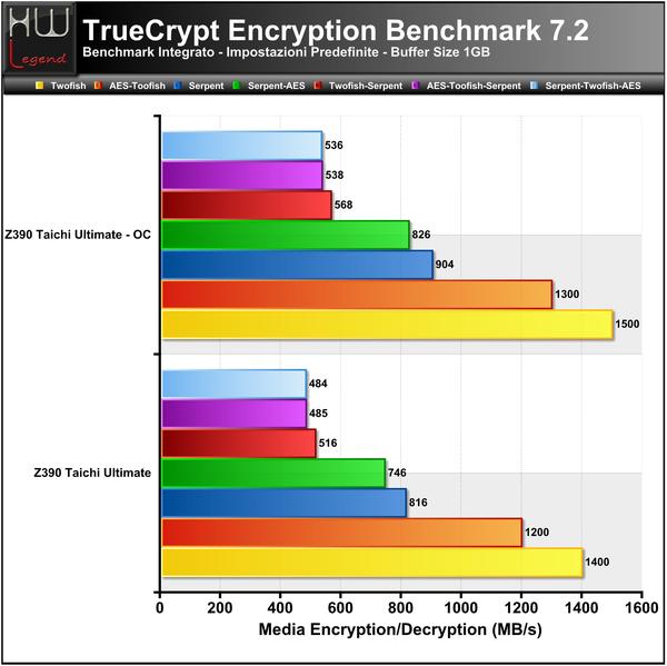 Truecrypt-Full