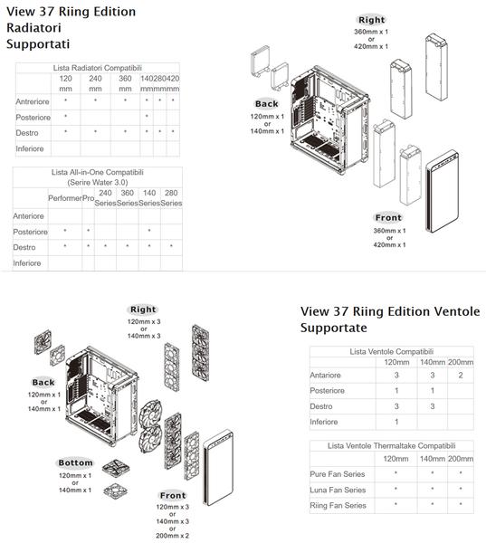 074-thermaltake-view37-riing-edition-tabelle-compatibilit-radiatori-ventole
