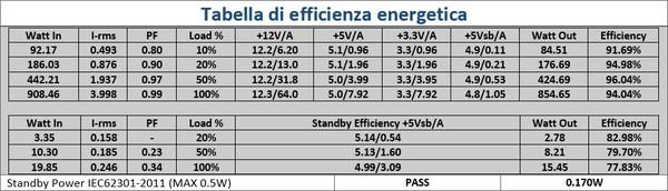 Prove_tecniche_-_Efficienza_energetica_e_PF